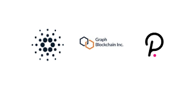 Graph Blockchain Selects Cardano & Polkadot as Priority Staking Platforms