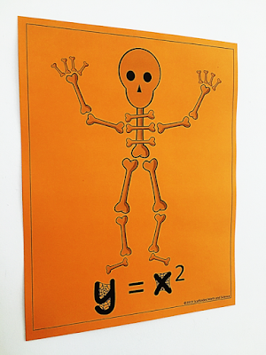 Functions Skeleton Posters - high school math classroom decor