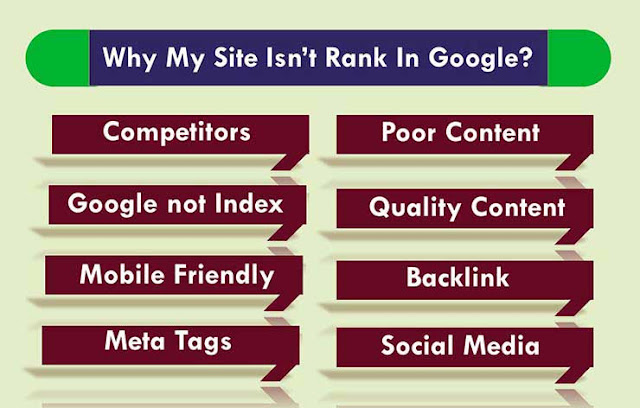 8 Important Reasons for your site not rank in google