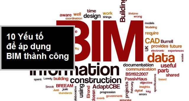 10 Yếu tố để áp dụng BIM thành công