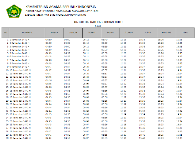 Jadwal Imsakiyah Ramadhan 1442 H Kabupaten Rokan Hulu, Provinsi Riau