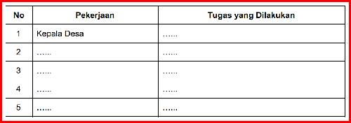 Materi Kelas 3 Tema 7 Subtema 2 PB 2