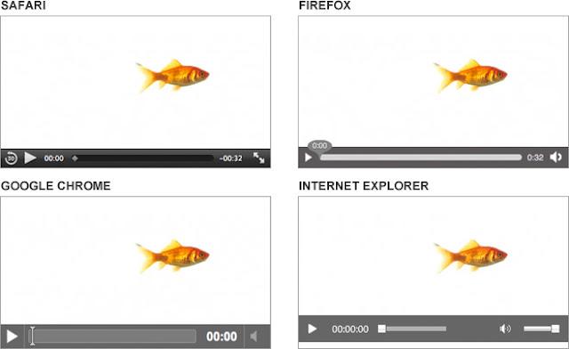 Tidak semua browser mendukung HTML5 Video. Disinilah kekurangannya, dibandingkan jikamenggunakan plugin javascript. Browser versi lama tidak mendukung tag <video> sehingga HTML5 Video tidak bisa diterapkan