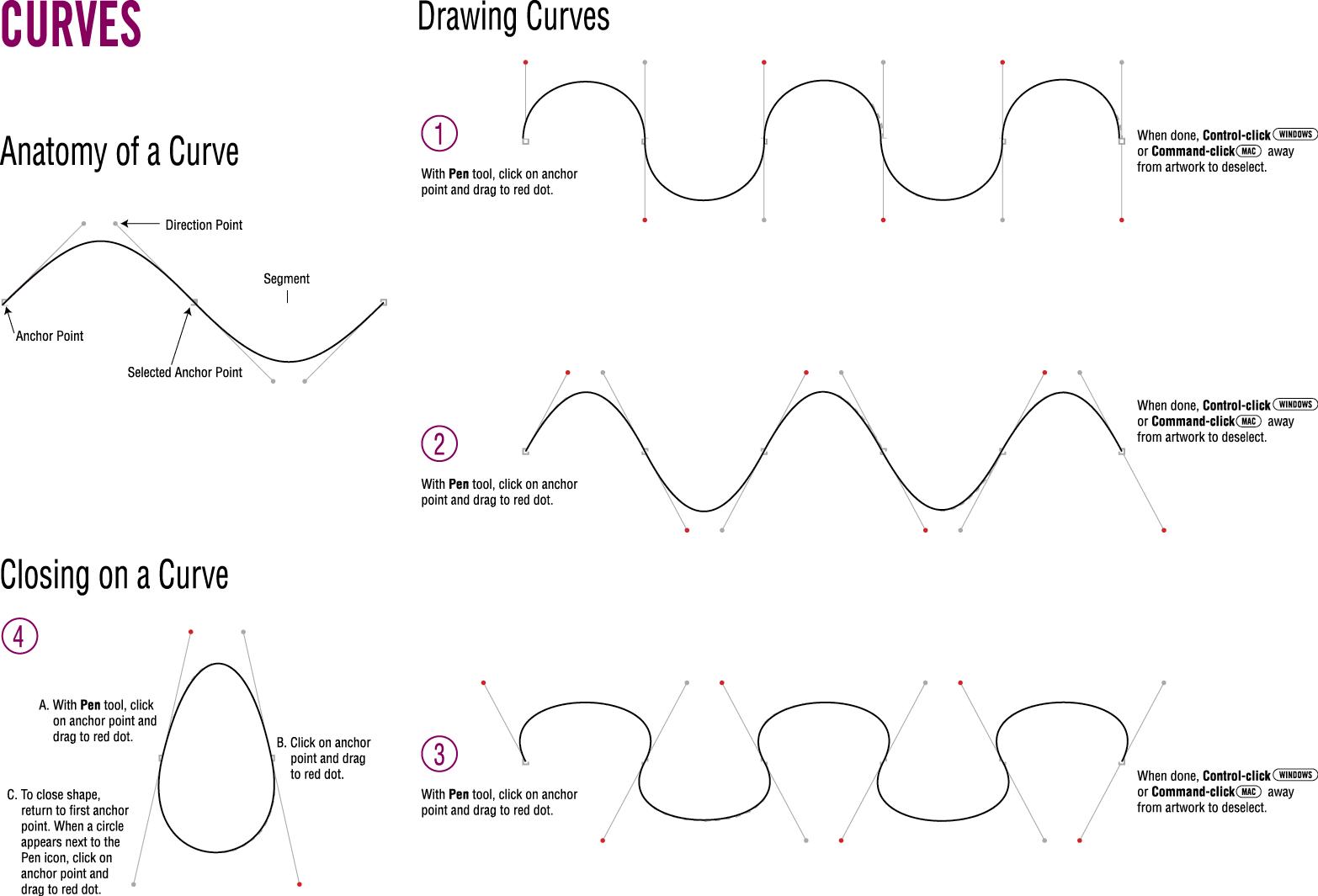 Tanner S Blog Adobe Illustrator Worksheet Curves