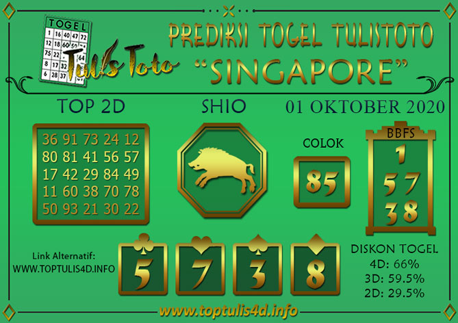 Prediksi Togel SINGAPORE TULISTOTO 01 OKTOBER 2020