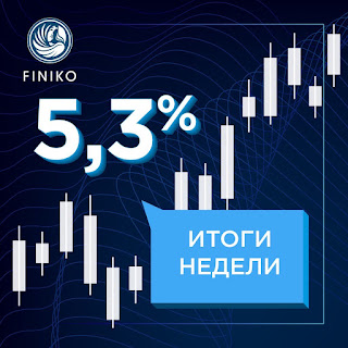 Итоги недели Finiko(Финико)