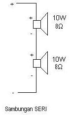 Wiring 4 Speakers In Parallel Wiring Series Parallel