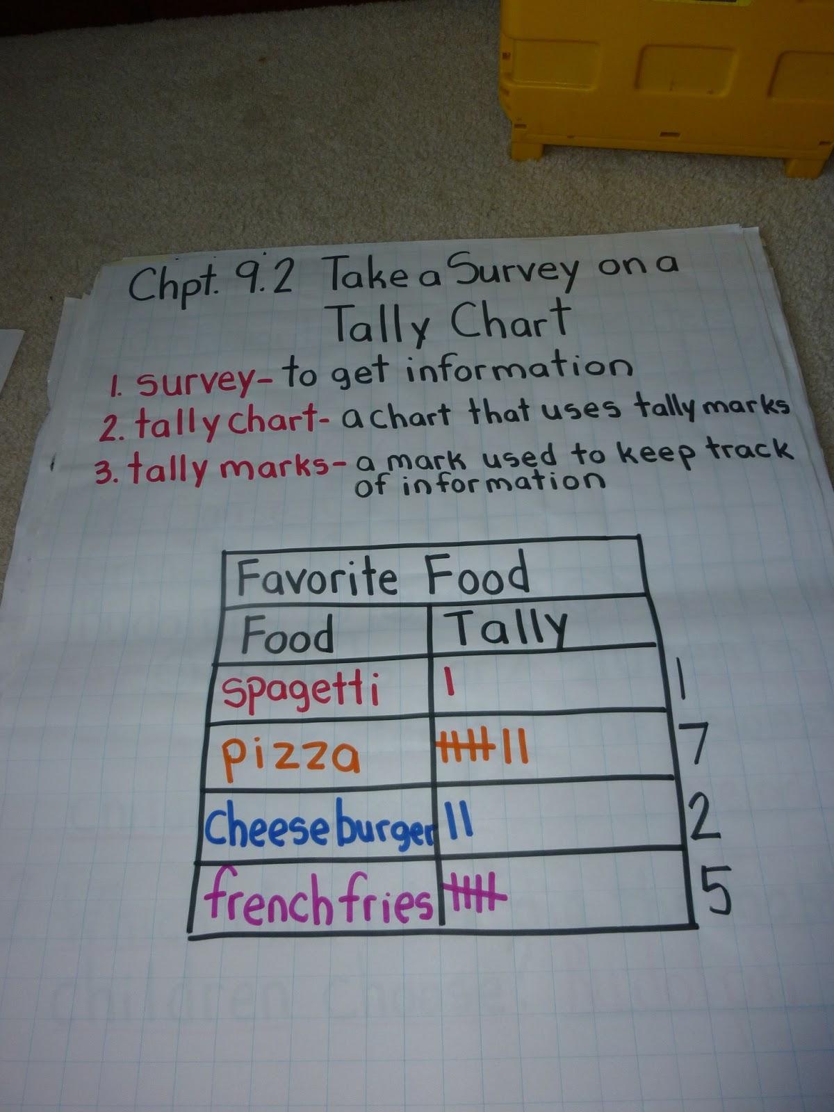 Love 2 Teach Math 2MD10 Graphs Anchor Charts