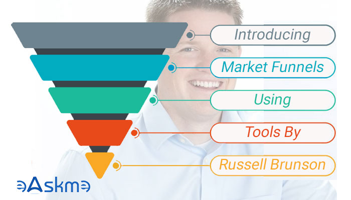 Introducing Market Funnels Using Tools By Russell Brunson: eAskme