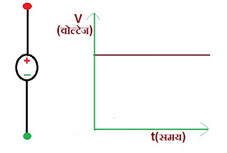 ideal voltage source