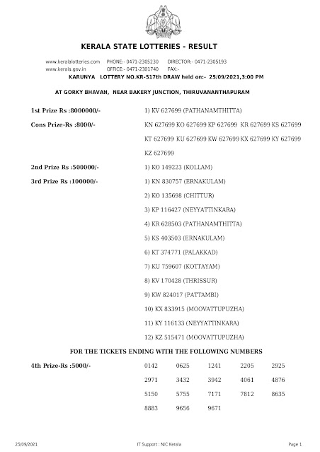 karunya-kerala-lottery-result-kr-517-today-25-09-2021_page-0001