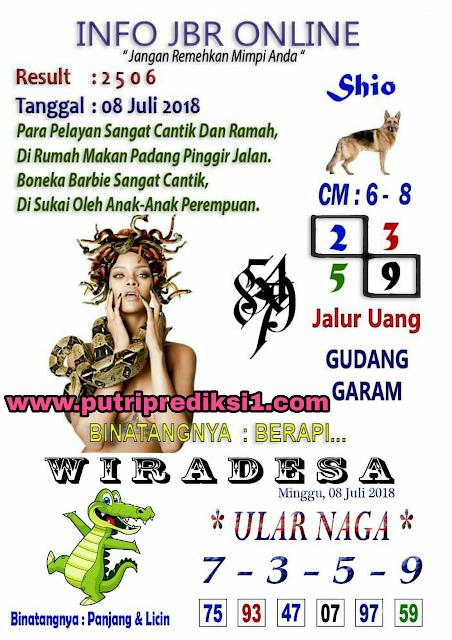 Syair HK 8-7-2018