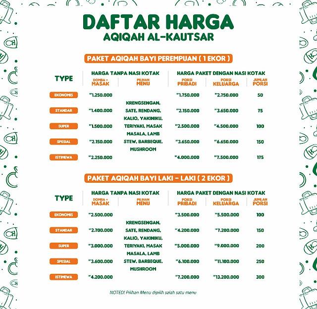 Paket Catering Aqiqah Bantul Putri 1 Ekor Domba