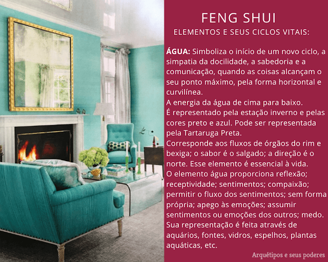 Os Cinco Elementos do Feng Shui