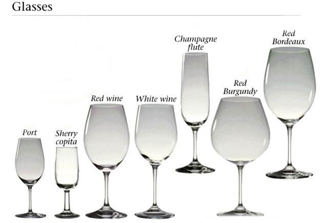 Glasses各式ISO標準葡萄酒杯