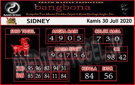 Prediksi Bangbona Sydney Kamis 30 Juli 2020