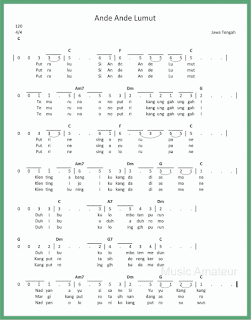 not angka lagu ande ande lumut lagu daerah jawa tengah