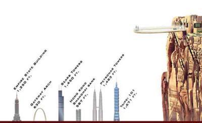 Compare Grand Canyon Glass Skywalk Bridge