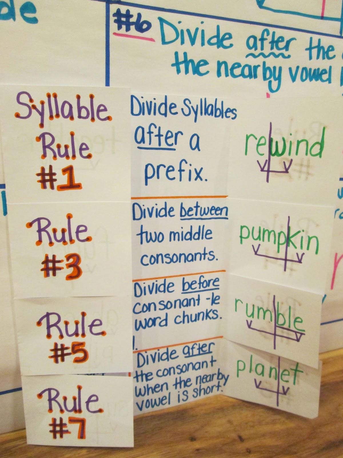 Teaching With A Mountain View Teaching Syllable Segmentation