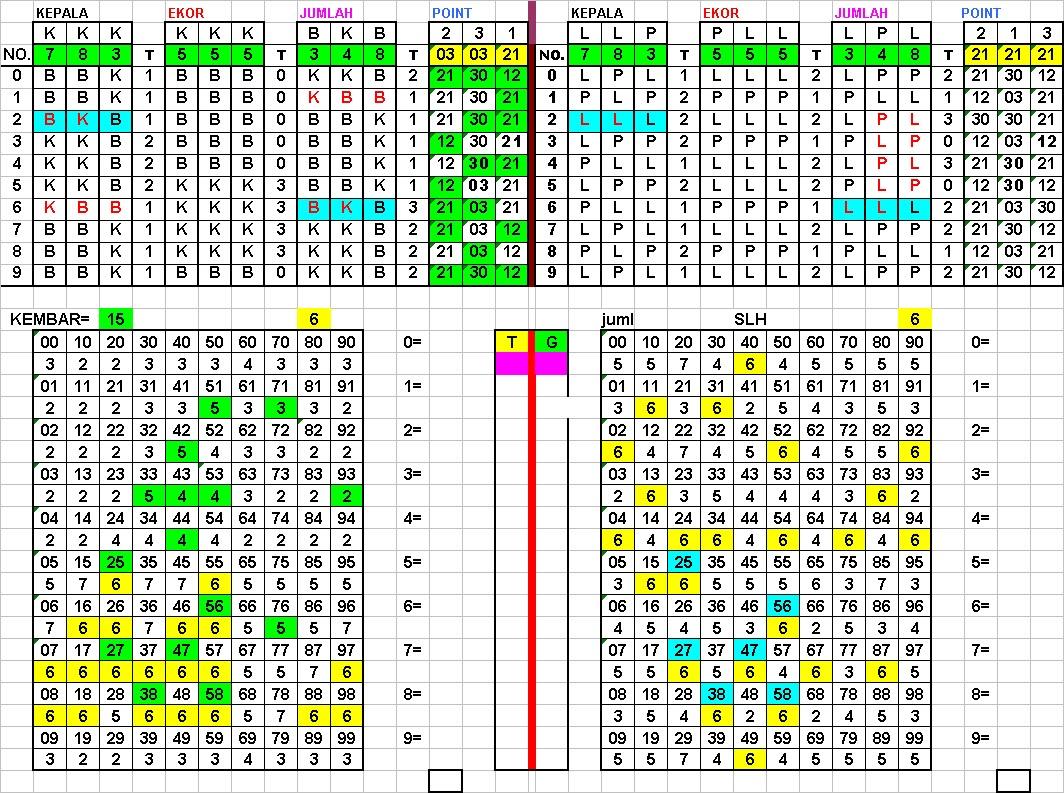Indotogel Lotto Singapura Lotto Indotogel Portal Togel.Togel Singapura ...