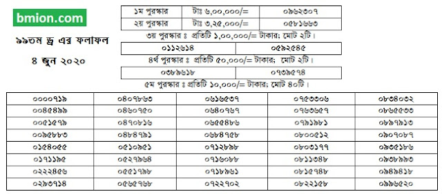 99Th-100Taka-Prize-Bond-Draw-Result-Bangladesh-4-June-2020