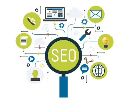 White Label SEO Services for Business