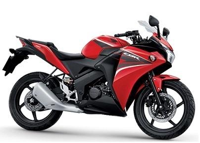 Kredit Motor Honda Bekasi Dp Murah