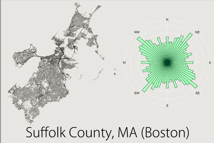 Relative distributions of road orientations for Boston