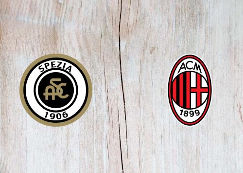 Spezia vs Milan -Highlights 13 February 2021