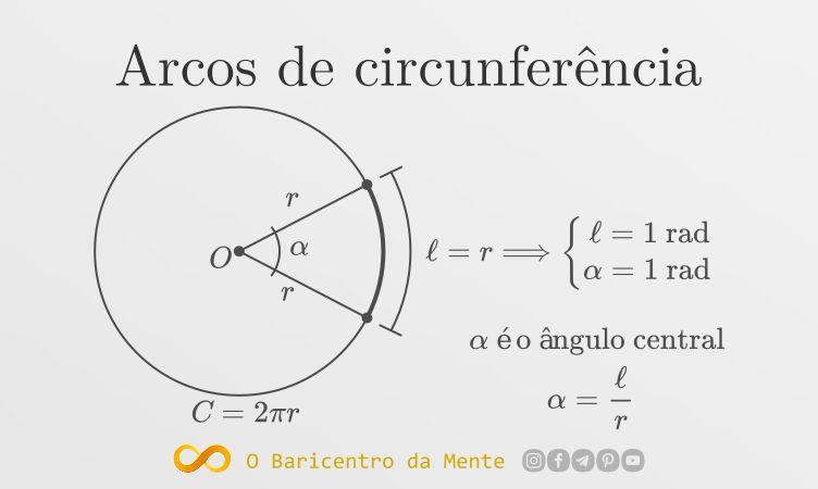 arcos-de-circunferencia