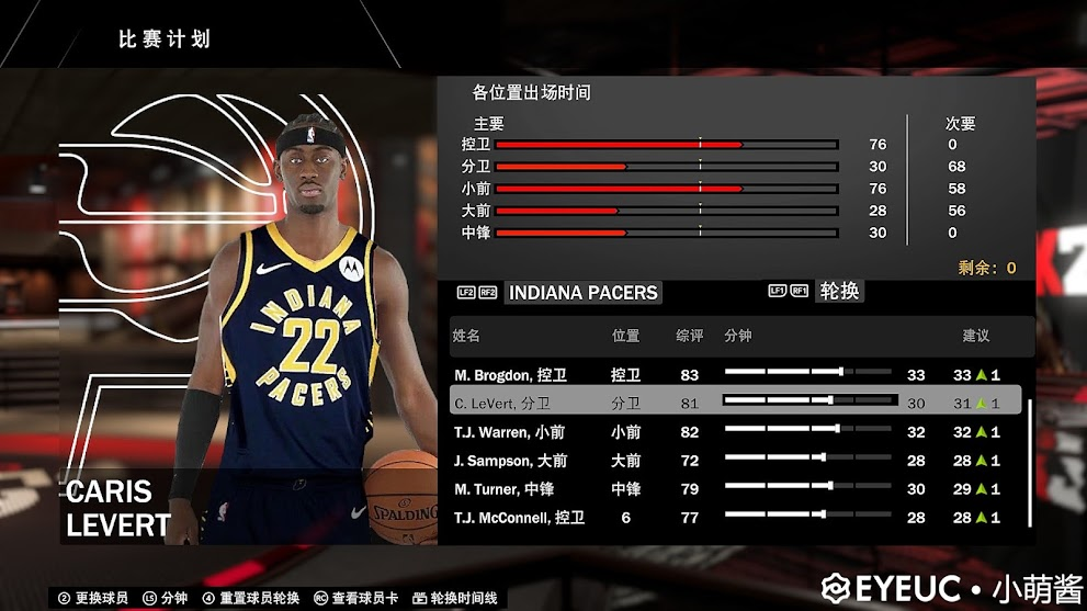 Caris LeVert Updated Full Body Portraits Pacers by 小梦酱