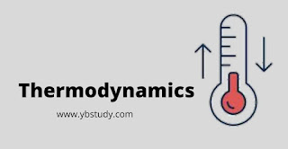 MCQs on thermodynamics