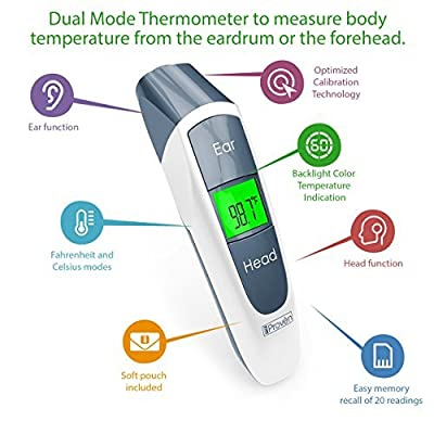 IProvèn DMT-316 Thermometer - Digital Temperature Monitor