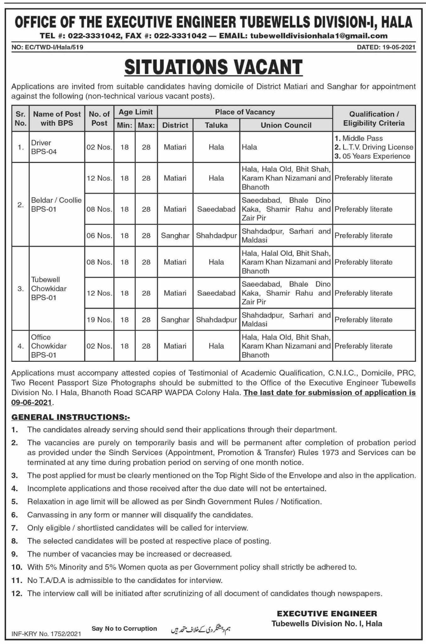 Office Of The Executive Engineer Tubewells Division Jobs 2021 in Pakistan