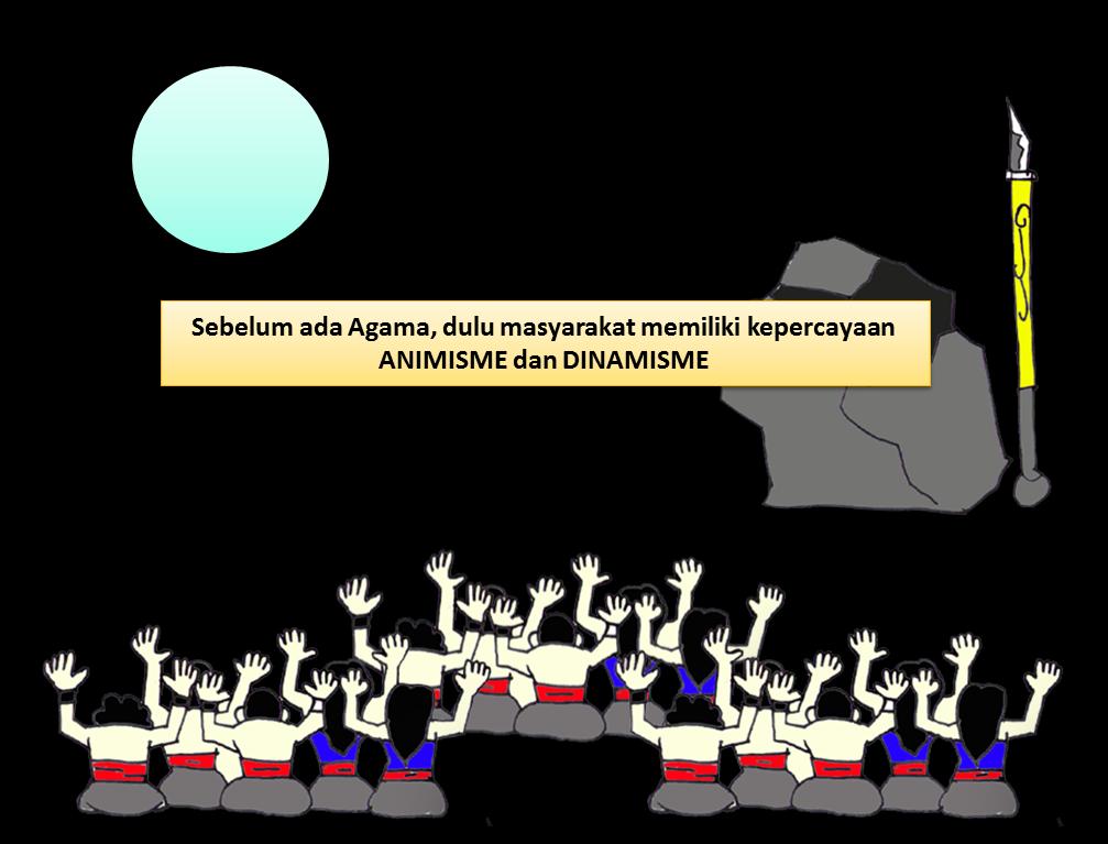 Download Media Pembelajaran Ips Kelas 5 Sd Sejarah Kerajaan Hindu Budha Islam Di Indonesia