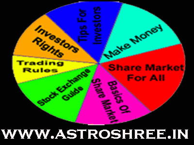 guide of share market by astrologer