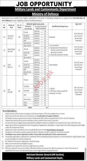 Today jobs-Military land and cantonment department jobs in Pakistan 2021