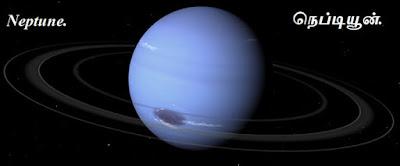 Neptune_orbit