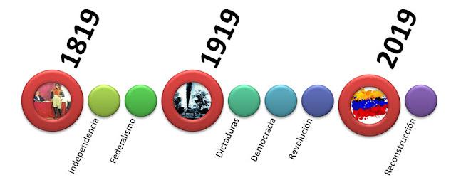 una-reseña-histórica-del-pasado-que-vuelve