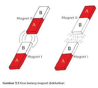 Dua batang magnet didekatkan www.simplenews.me