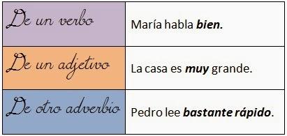 http://cplosangeles.juntaextremadura.net/web/lengua6/adverbio/indice.htm