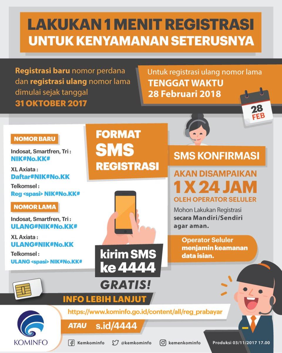Cara Cek NIK Nomor Telkomsel, Indosat, XL Axiata, Smartfren, Net1 Terbaru