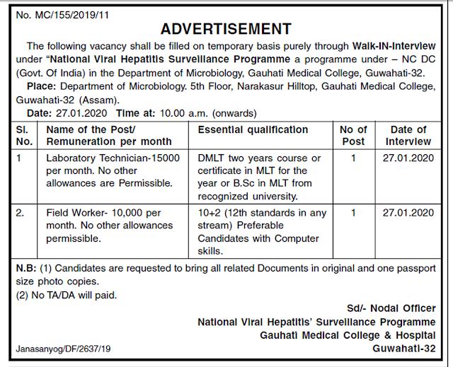 Gauhati Medical College & Hospital Walkin-In-Iterview