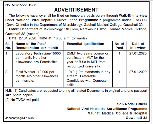 Gauhati Medical College & Hospital Receruitment 2020- Walkin-In-Iterview