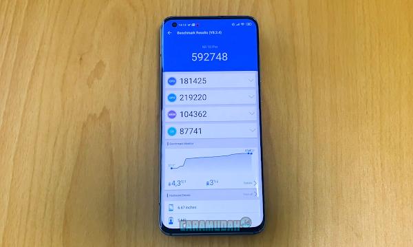 Xiaomi%2BMi%2B10%2BPro%2BAnTuTu%2BBenchmark