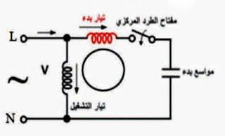 الدارة الكهر بائية للمحرك الأحادي الطور