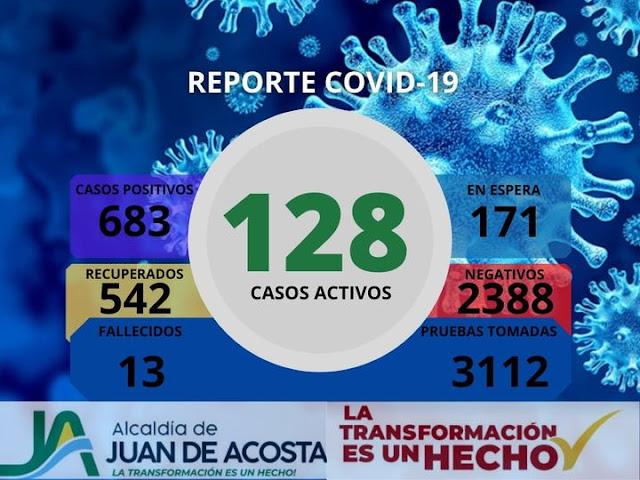 Reporte covid 19 Juan de Acosta - 30 de marzo