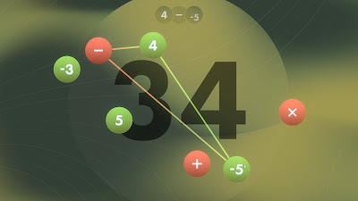 Trios Lo Fi Beats Numbers To Chill To Game Screenshot 3