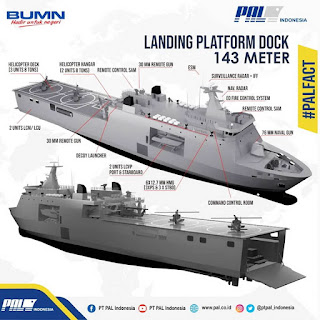 LPD 143 Meter PT PAL Indonesia