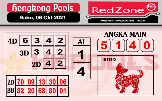 Redzone HK Rabu 06 Oktober 2021 -